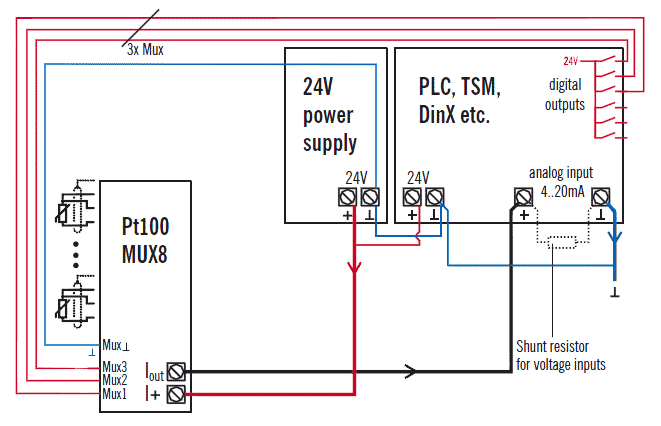 rtd wiring diagrams three wire rtd wiring diagram for 8 input rtd transducer / multiplexer pt100mux8 - elzet80 ...