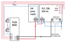 PT100MUX8 Wiring diagram